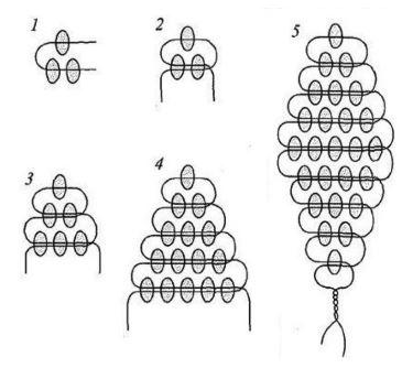Плоское параллельное плетение: схема для начинающих